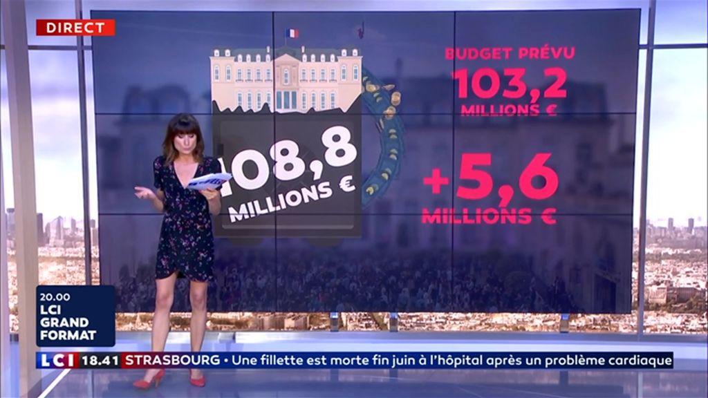 Élysée : Emmanuel Macron trop dépensier ?