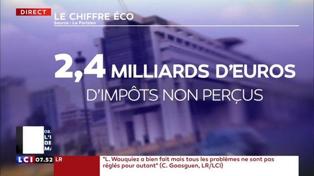 2,4 milliards d'euros d'impôts non perçus