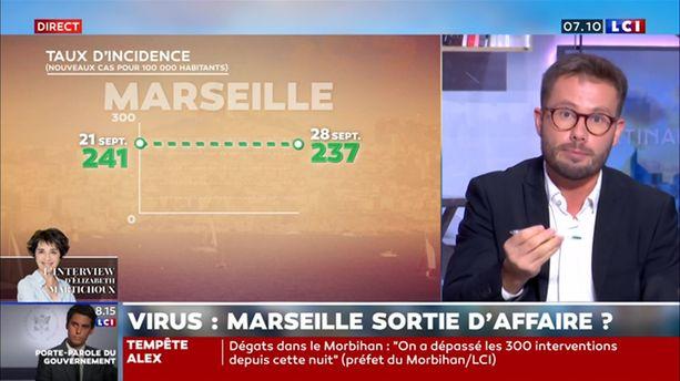 Cruard Reporter : Virus, Marseille est-elle sortie d'affaire ?