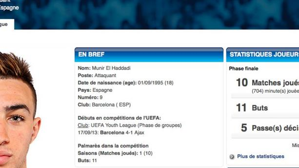 Barça : Munir El Haddadi sur les traces de Lionel Messi ?