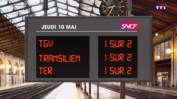 Grève de la SNCF : seuls 50 % des lignes sont en circulation