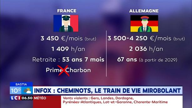 Infox : Cheminots, le train de vie mirobolant
