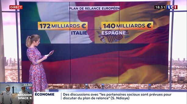 Plan de relance européen : qui va en bénéficier ?